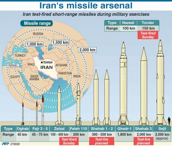 Resize of iranarsenal_280909